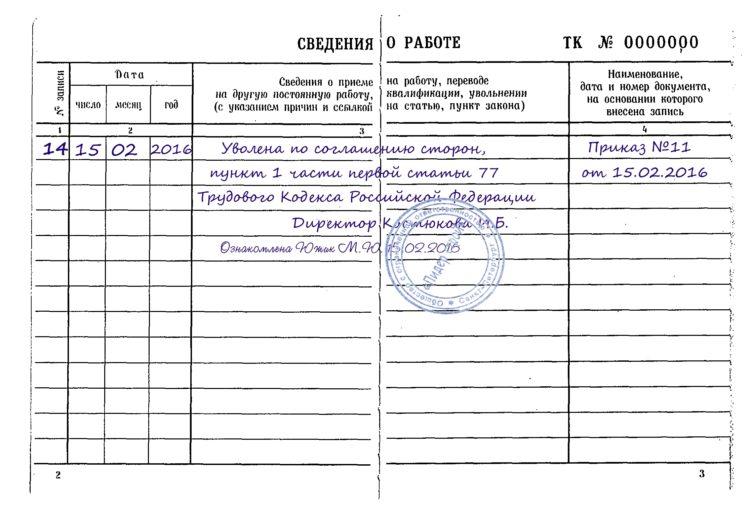 Выплаты и компенсации при увольнении по соглашению сторон